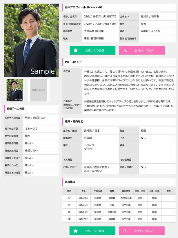 http://www.dearbride.tokyo/blogs/ibj-profile-menber.jpg