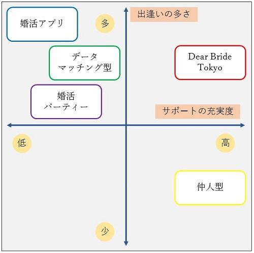 dear-bride-tokyo-deta.jpg